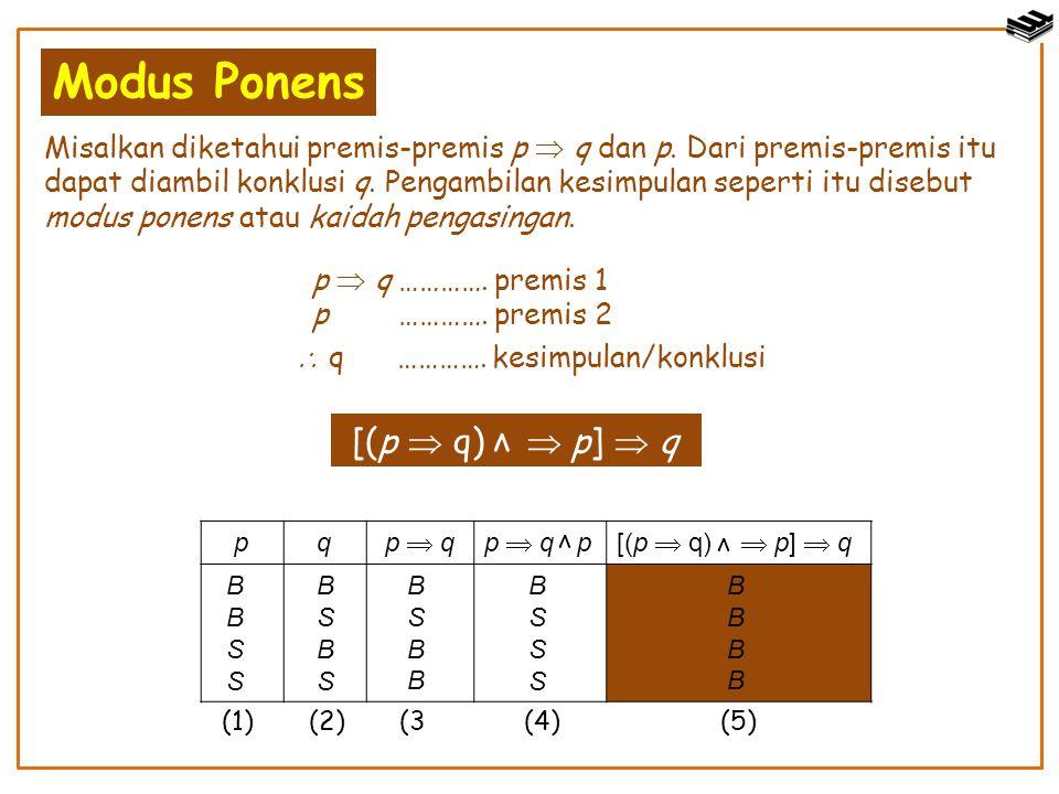 Modus Ponens [(p  q)  p]  q ν